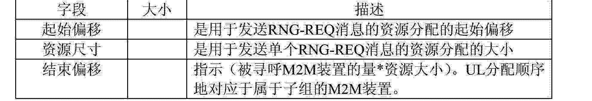 Figure CN103250362AD00113