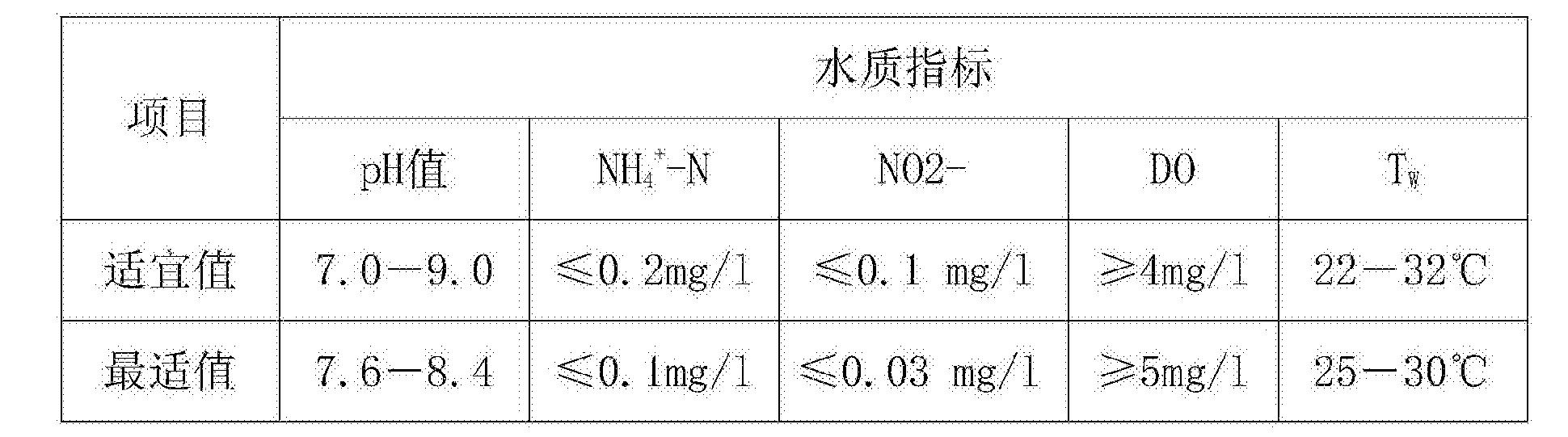 Figure CN106212328AD00061