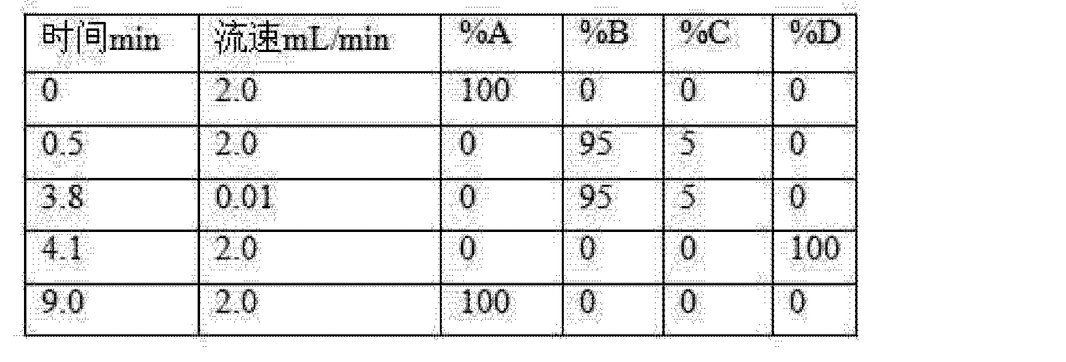 Figure CN103226138BC00021