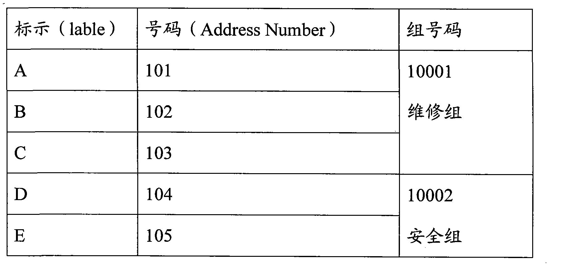 Figure CN101658055BD00112