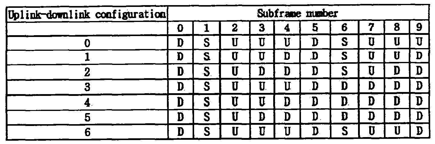 Figure 112014076174802-pct00004