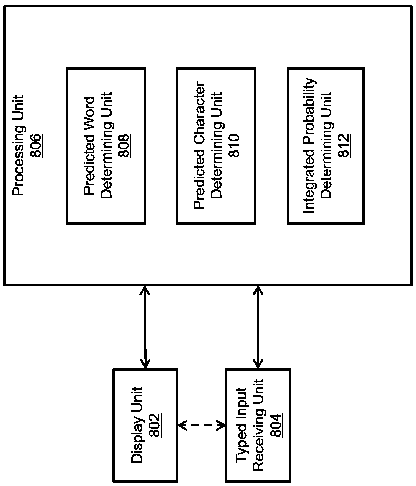 Wo2015183699a1 Predictive Messaging Method Google Patents Board Iphone 6 Besides Tv Circuit Diagram Also Hfc Work On Figure Imgf000114 0001