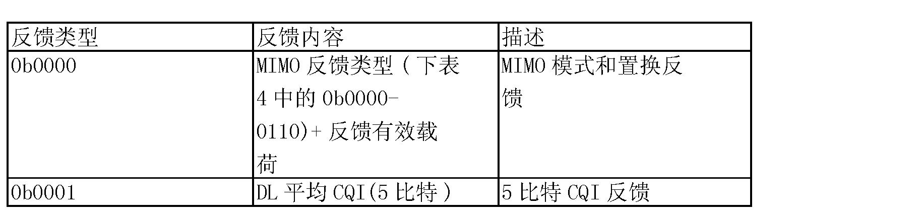 Figure CN101156322BD00172