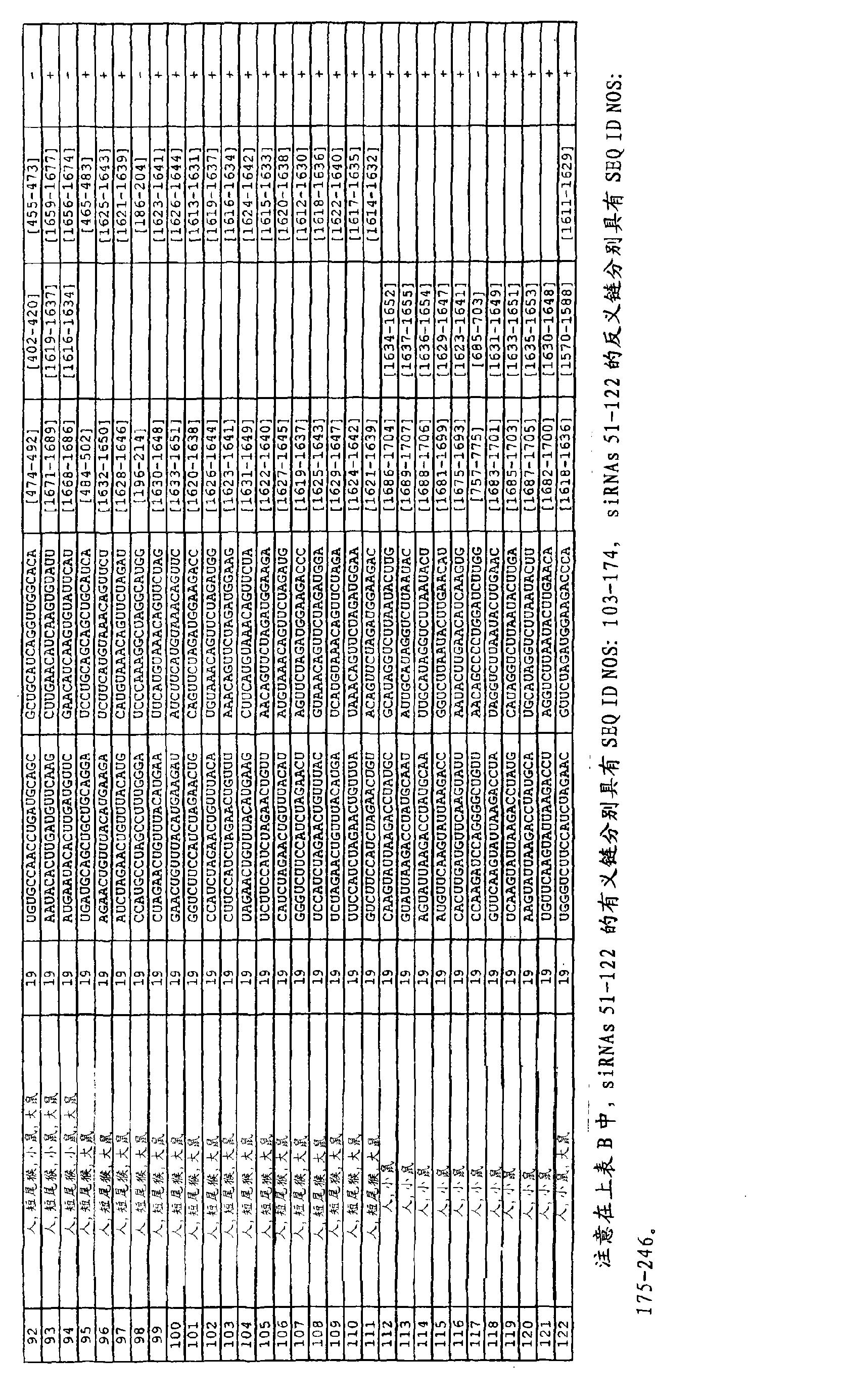 Figure CN101123994BD00741