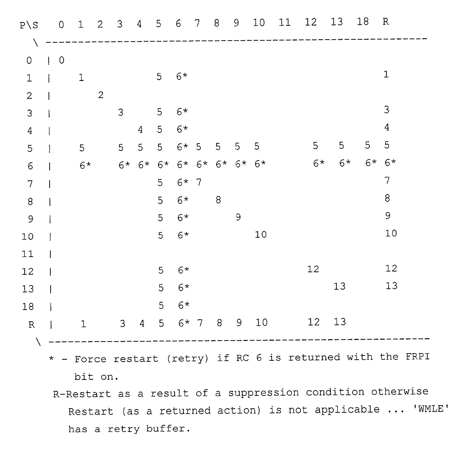 Figure US20030065971A1-20030403-P00026