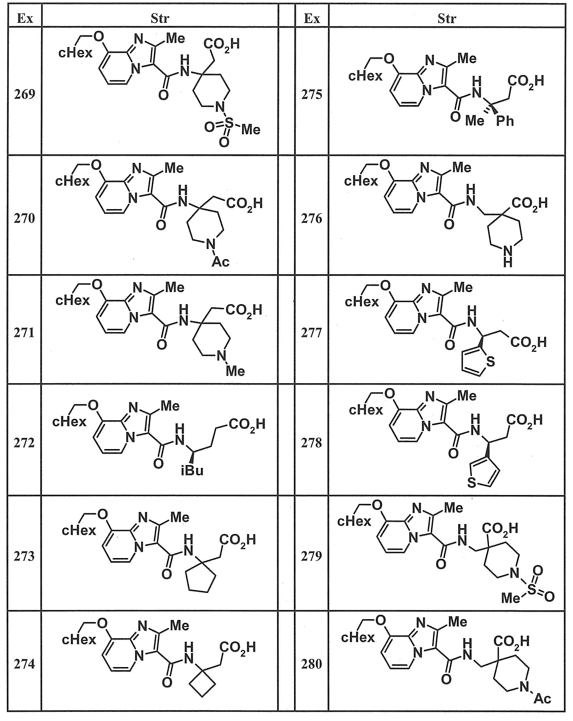 Figure JPOXMLDOC01-appb-T000078