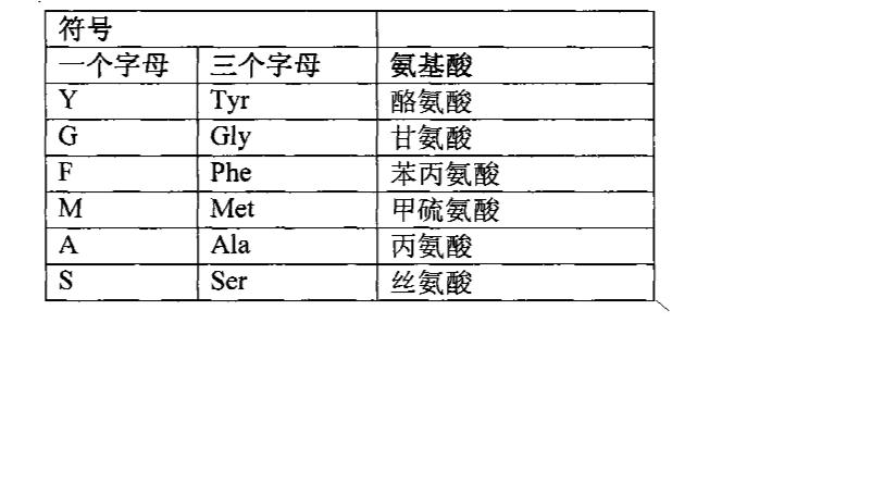 Figure CN102065886AD00331