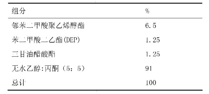 Figure CN101987081AD00462