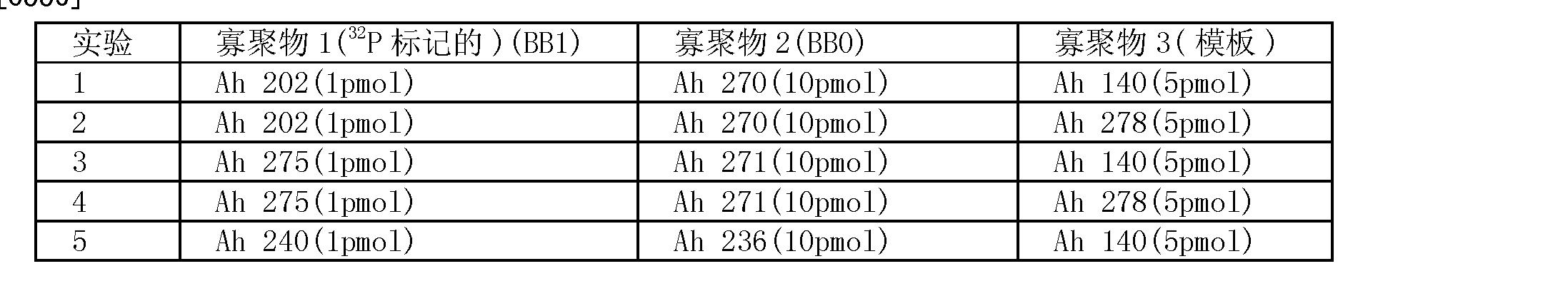 Figure CN101006177BD00492