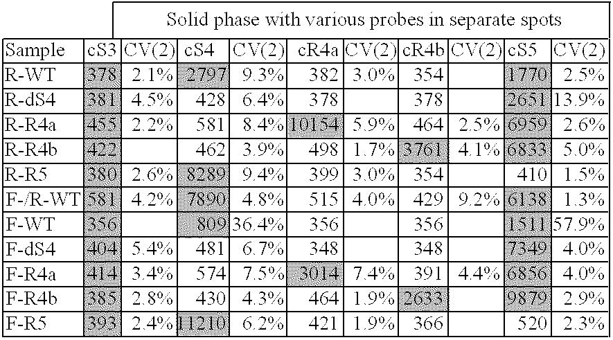 Figure US06410235-20020625-C00005