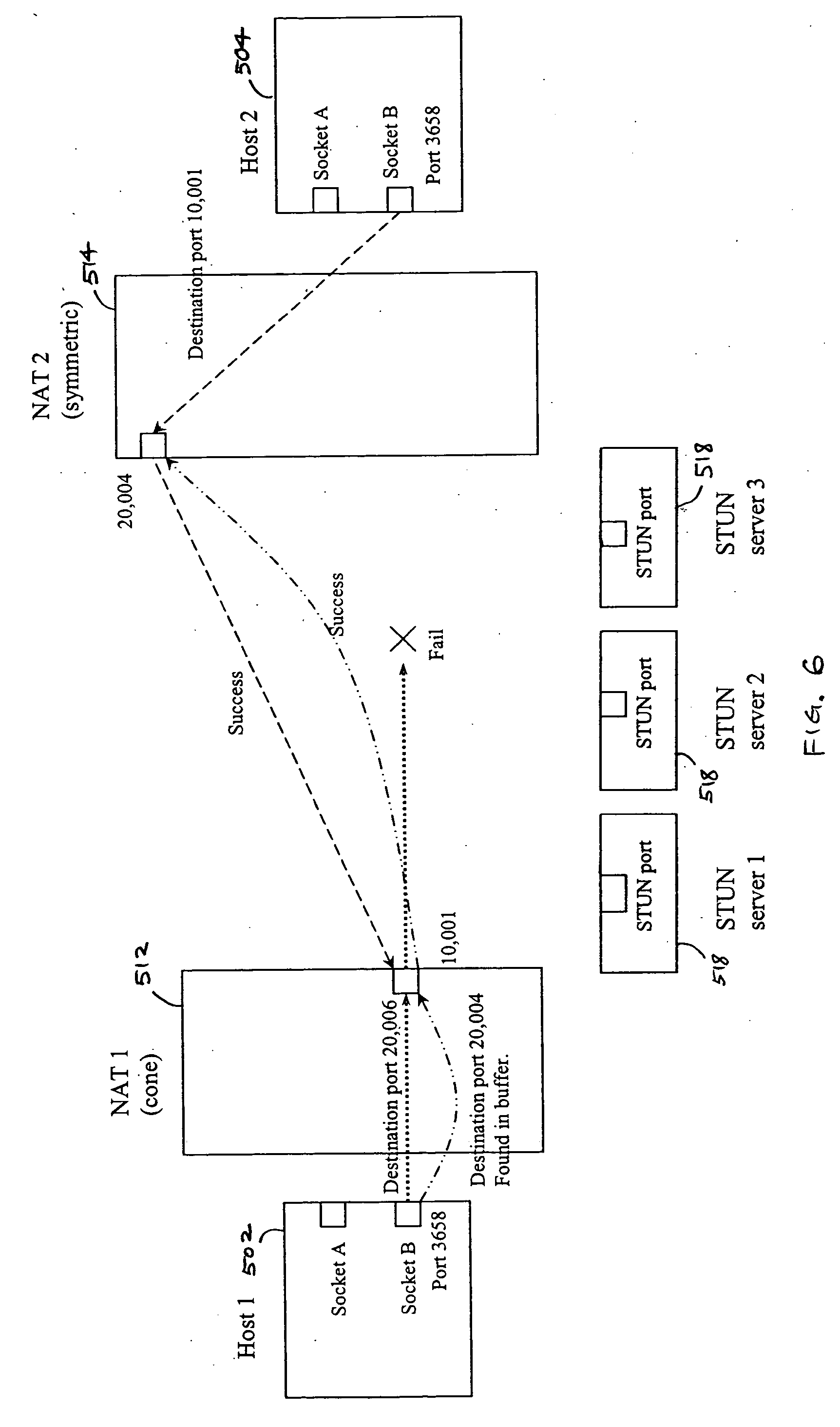 US20060075127A1 - Multiplayer peer-to-peer connection across