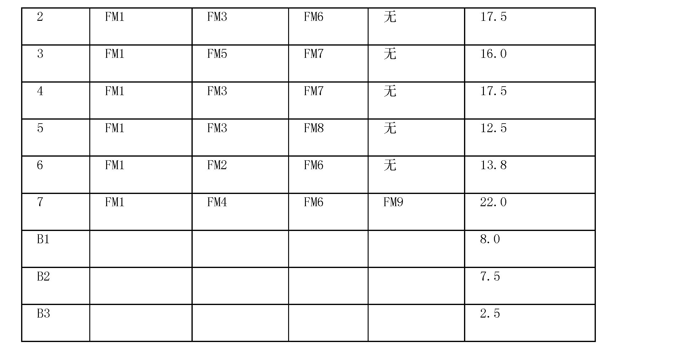 Figure CN101821057BD00171