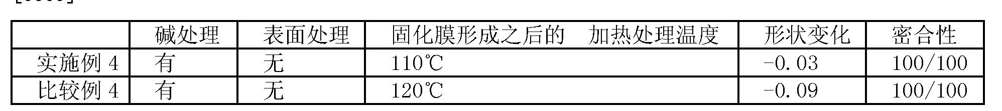 Figure CN101765494BD00351