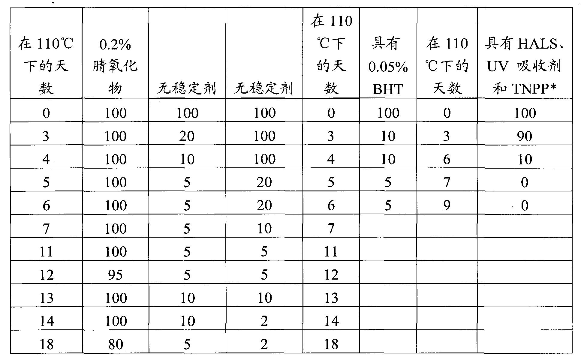 Figure CN103261254BD00201