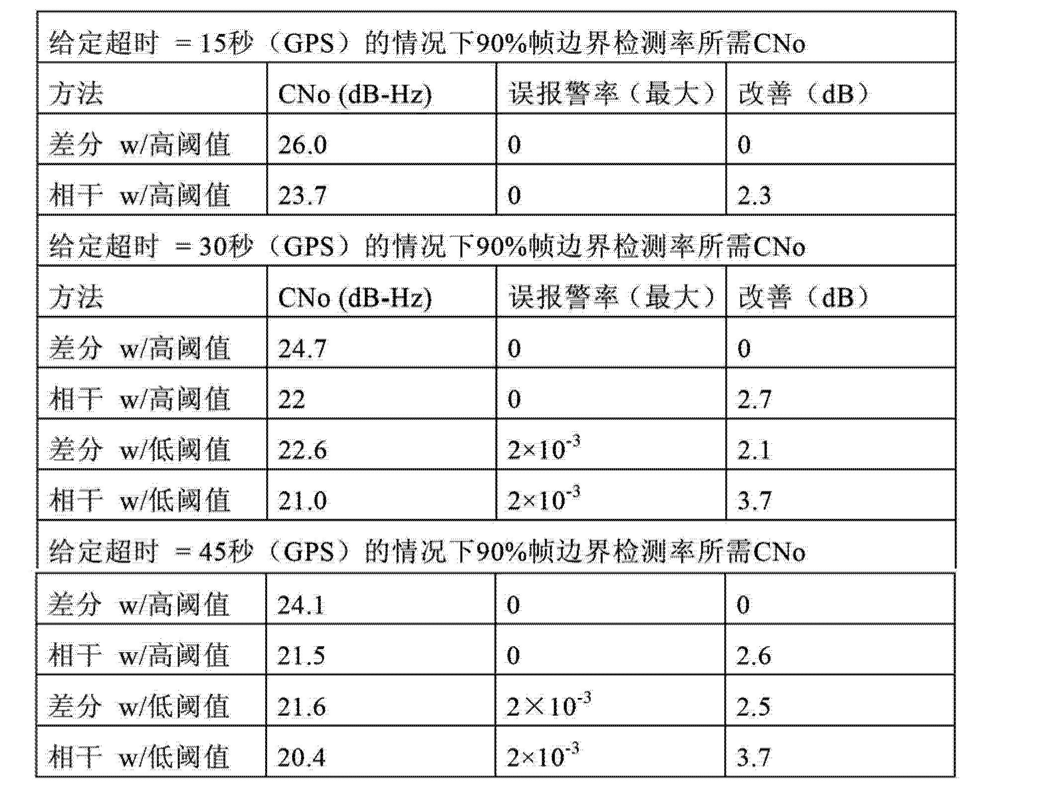 Figure CN103154773AD00101