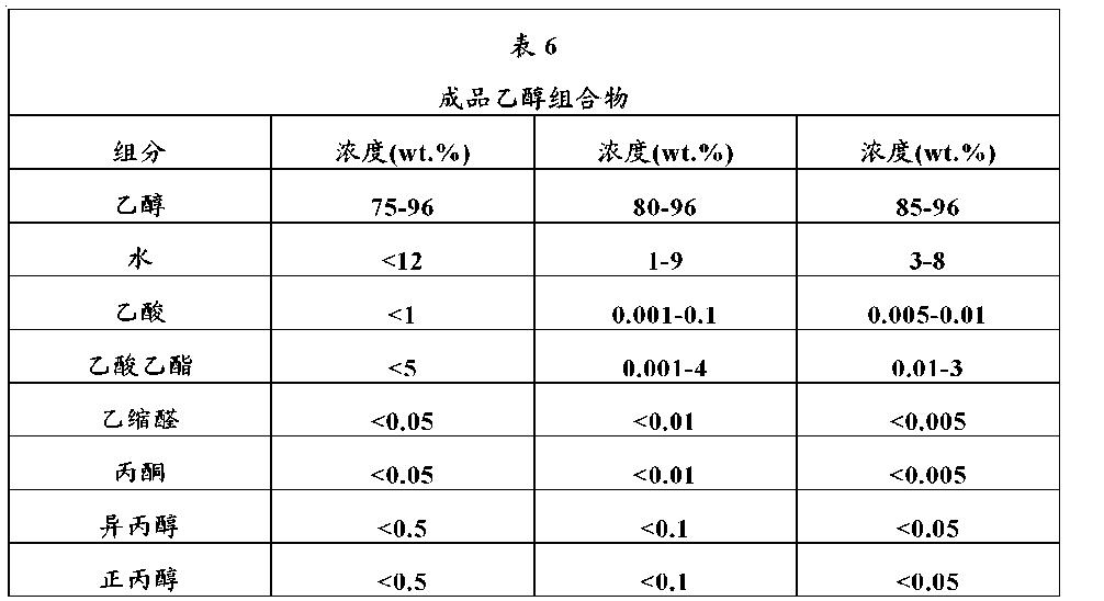 Figure CN102307657BD00201