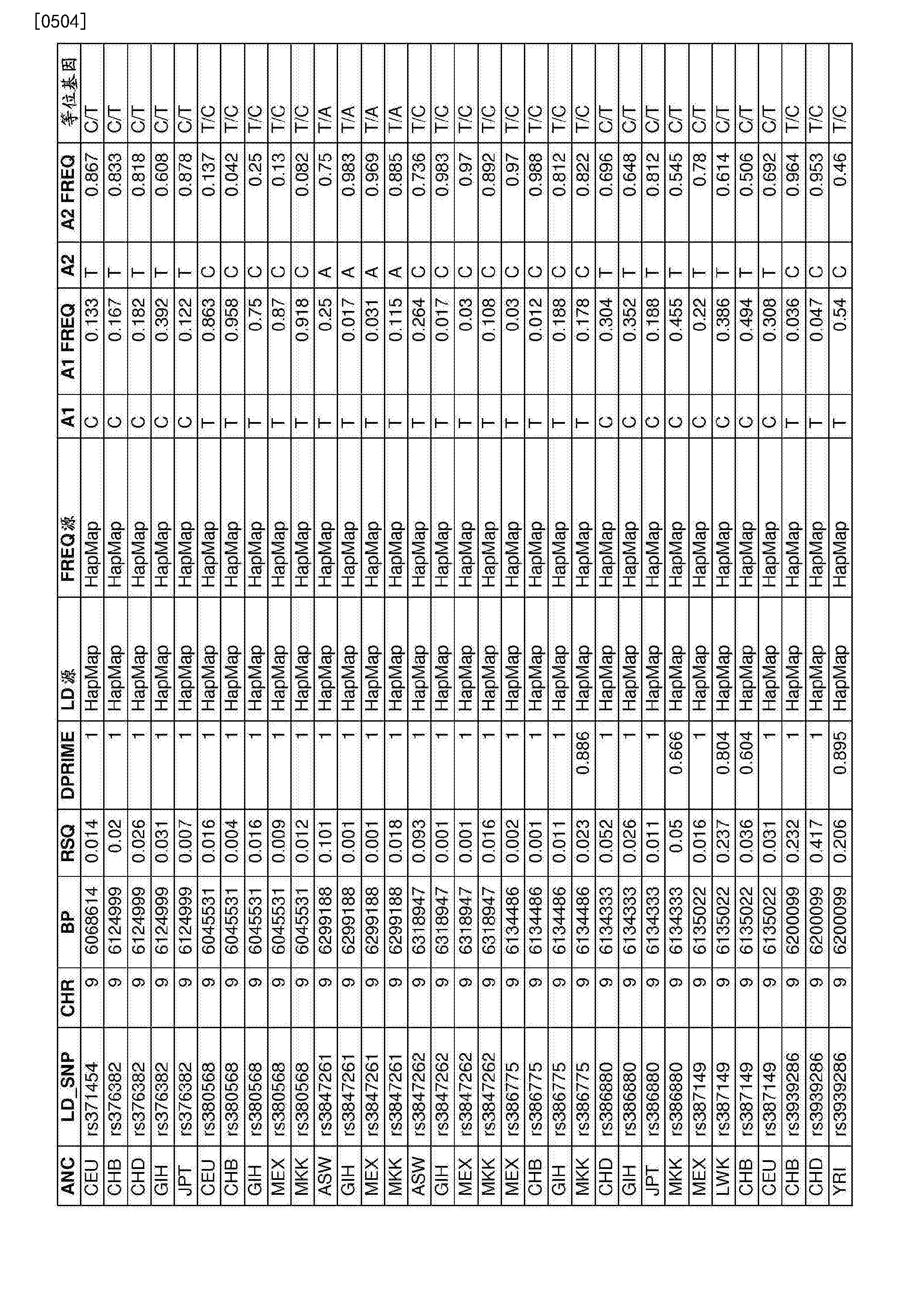 Figure CN107109494AD01751