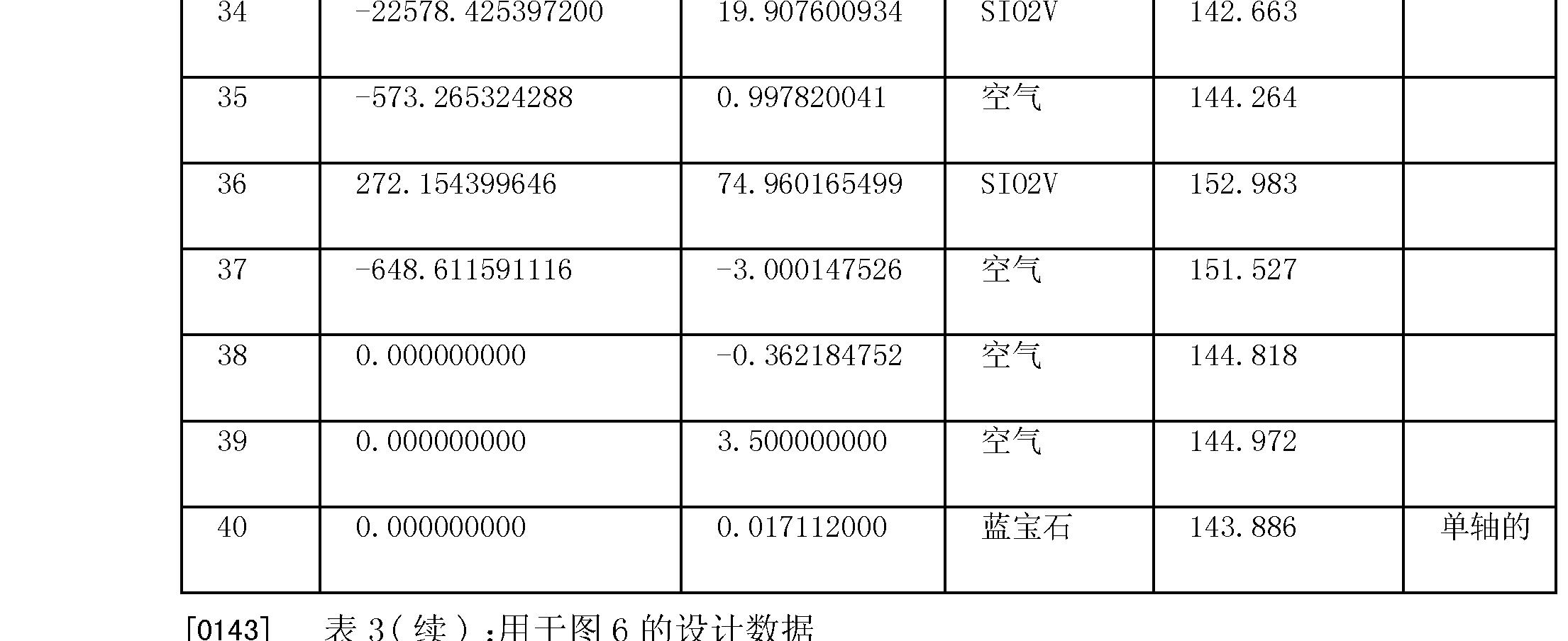 Figure CN101263432BD00261