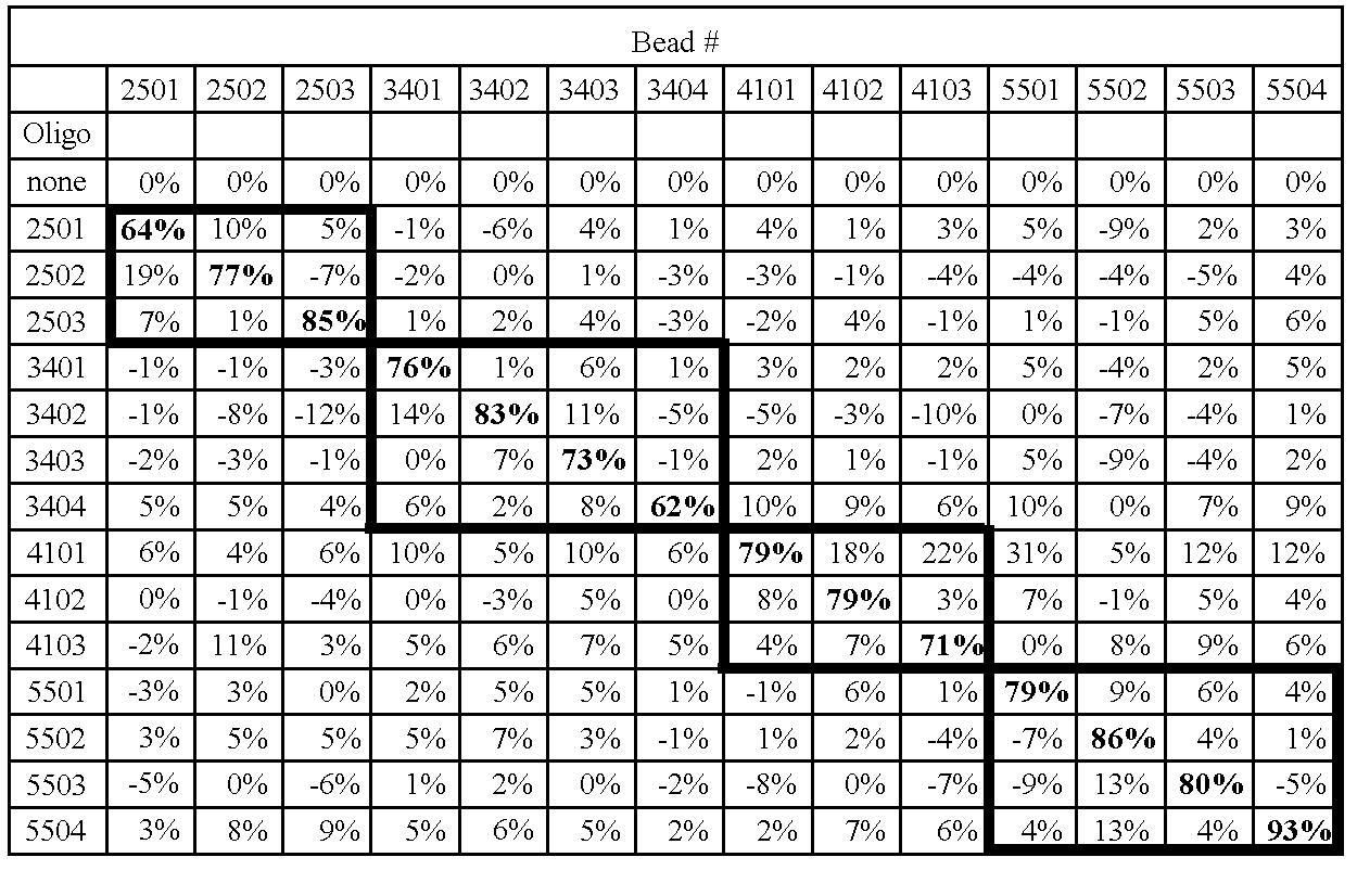 Figure US06449562-20020910-C00001