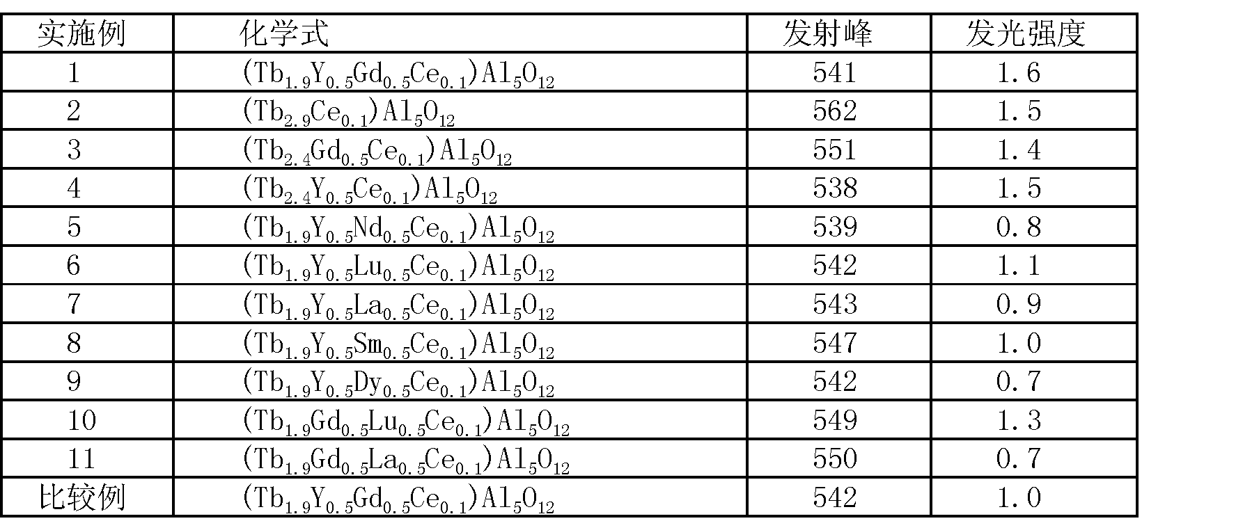 Figure CN1927996BD00061