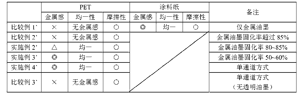 Figure CN103402781BD00581