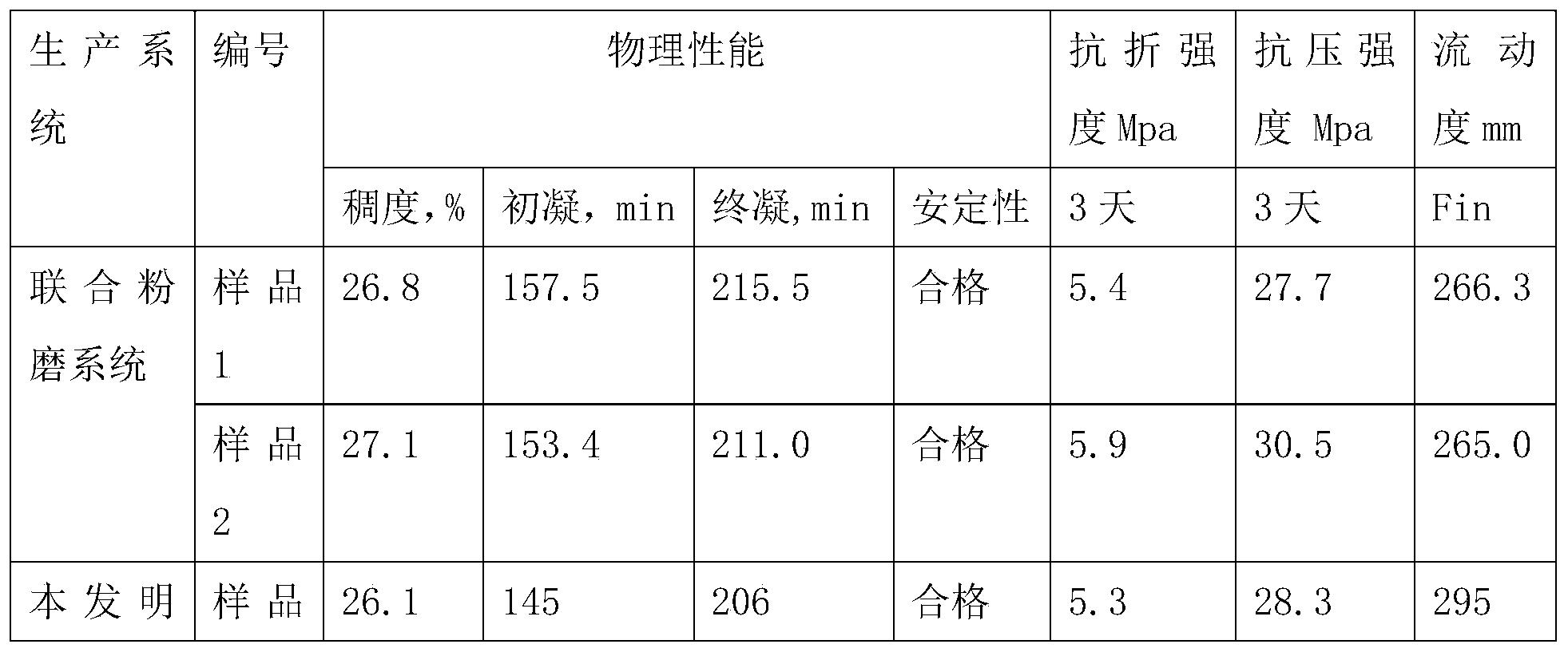 Figure PCTCN2019099330-appb-000001