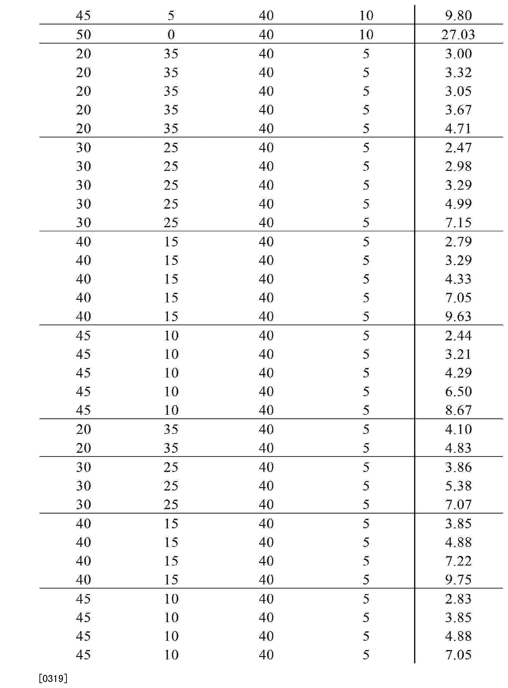 Figure CN104922699AD00481
