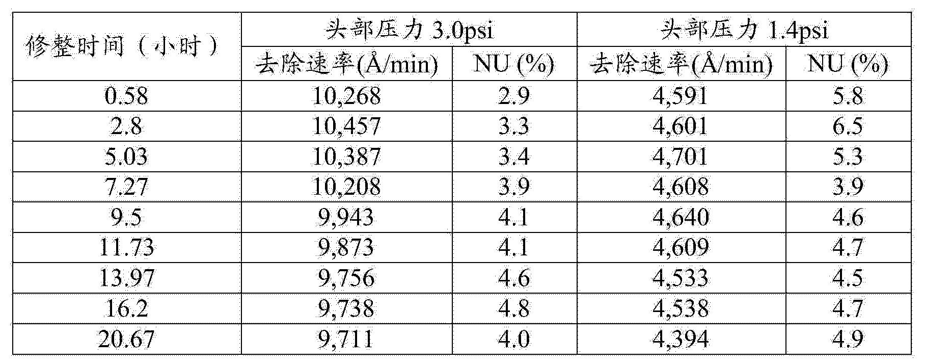 Figure CN104684686AD00211