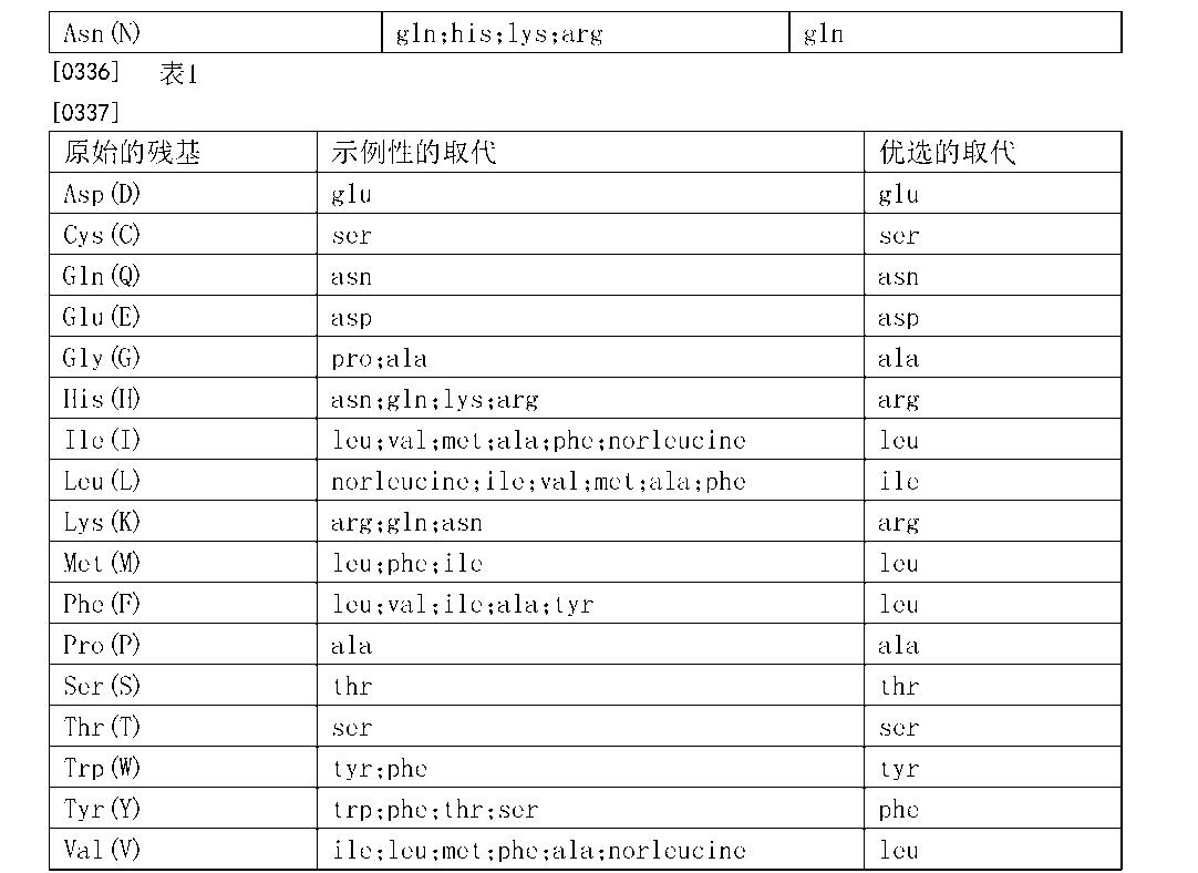 Figure CN107266571AD00391