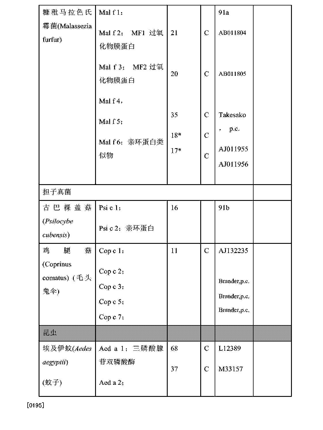 Figure CN105188741AD00551