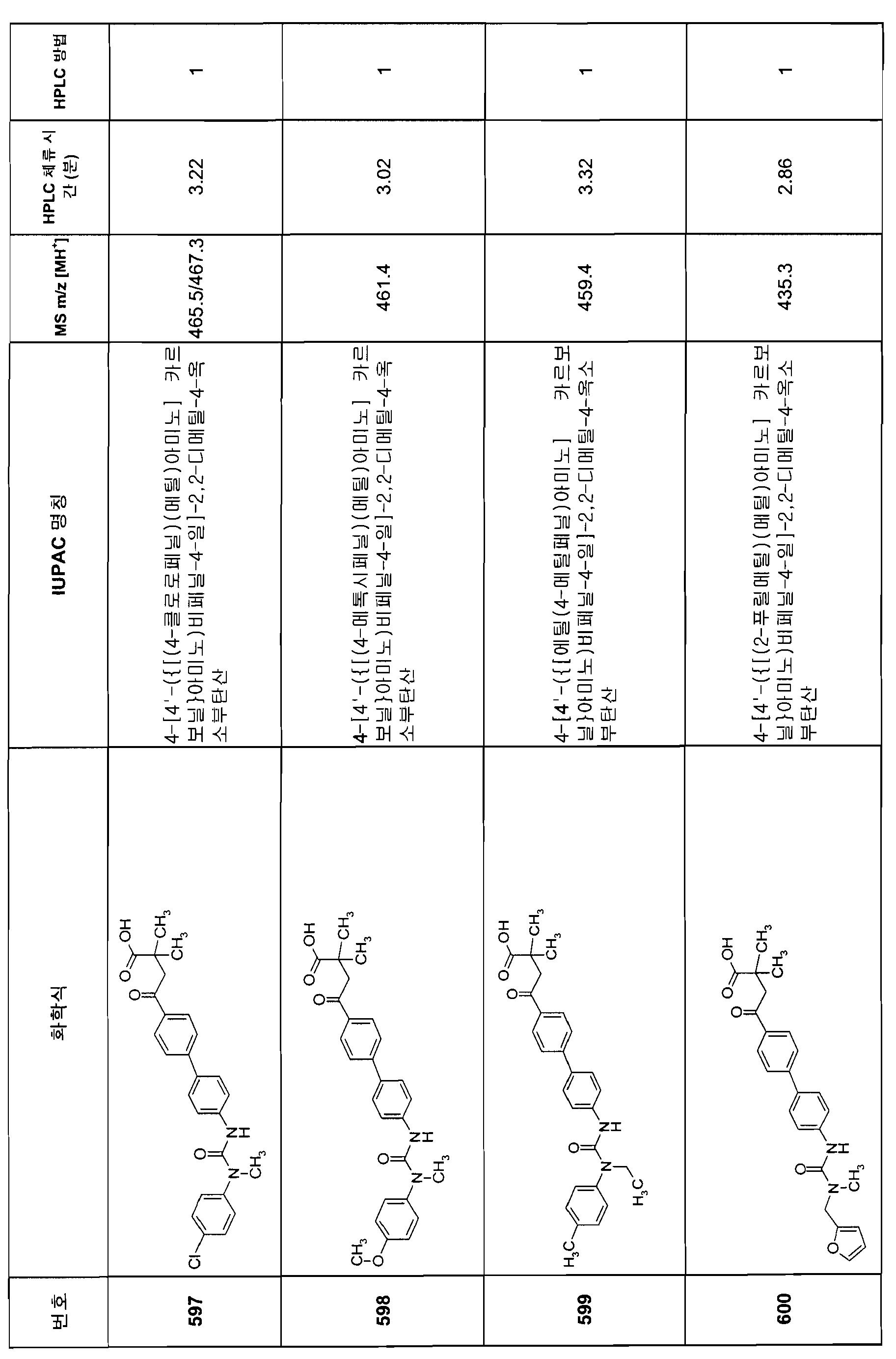 Figure 112007082249387-PCT00334