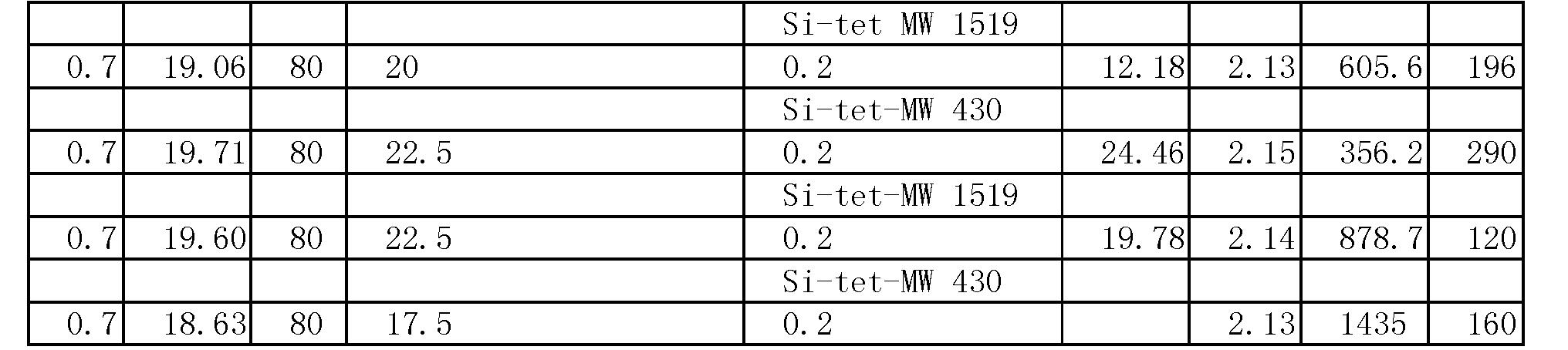 Figure CN101039982BD00291