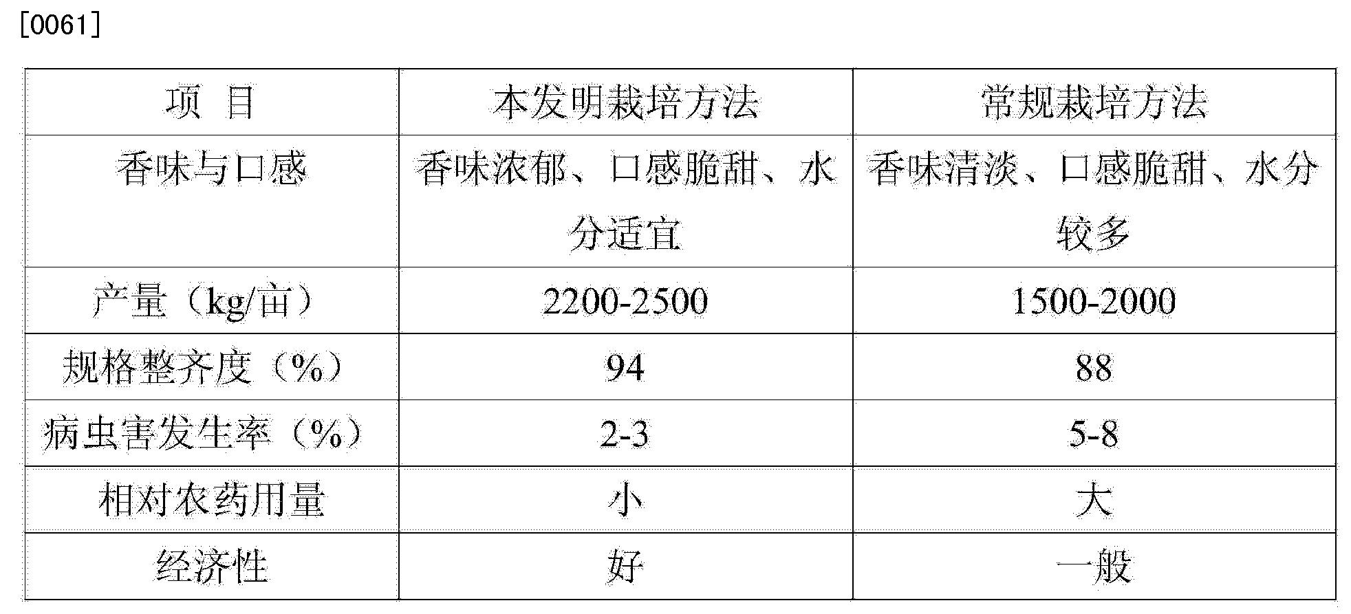 Figure CN104303796AD00071