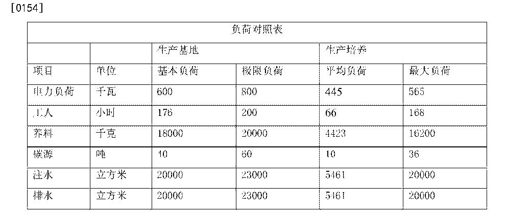 Figure CN103911320BD00141