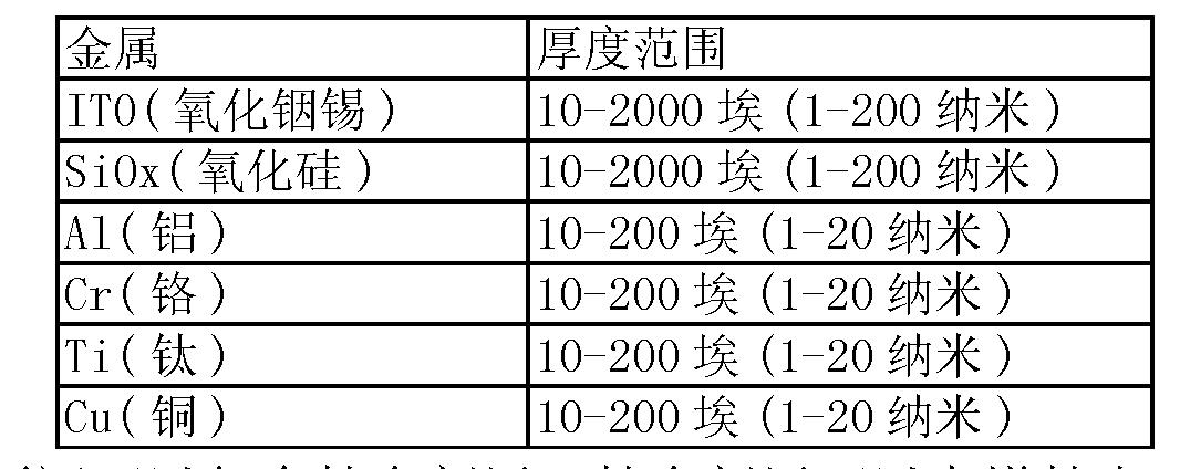 Figure CN101479662BD00111