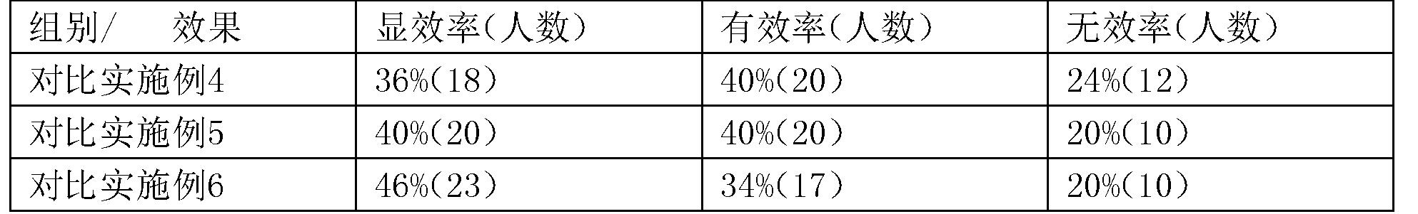 Figure CN106173625AD00091