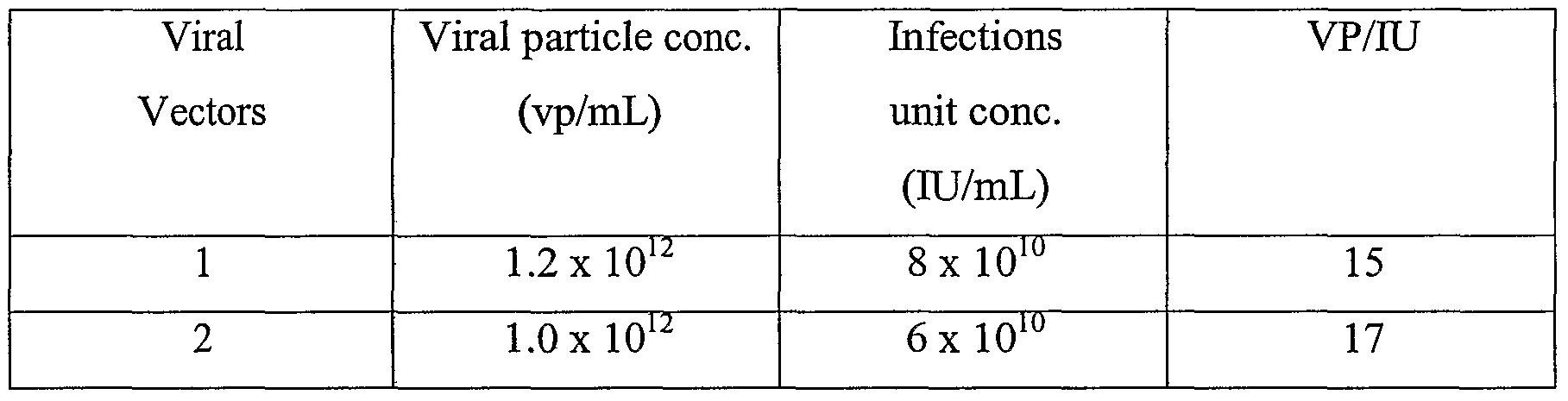 WO2006052302A2 - Method of producing and purifying