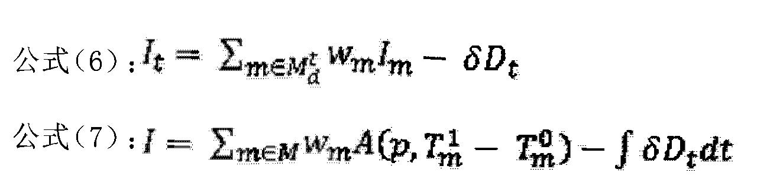 Figure CN104252468AD00142