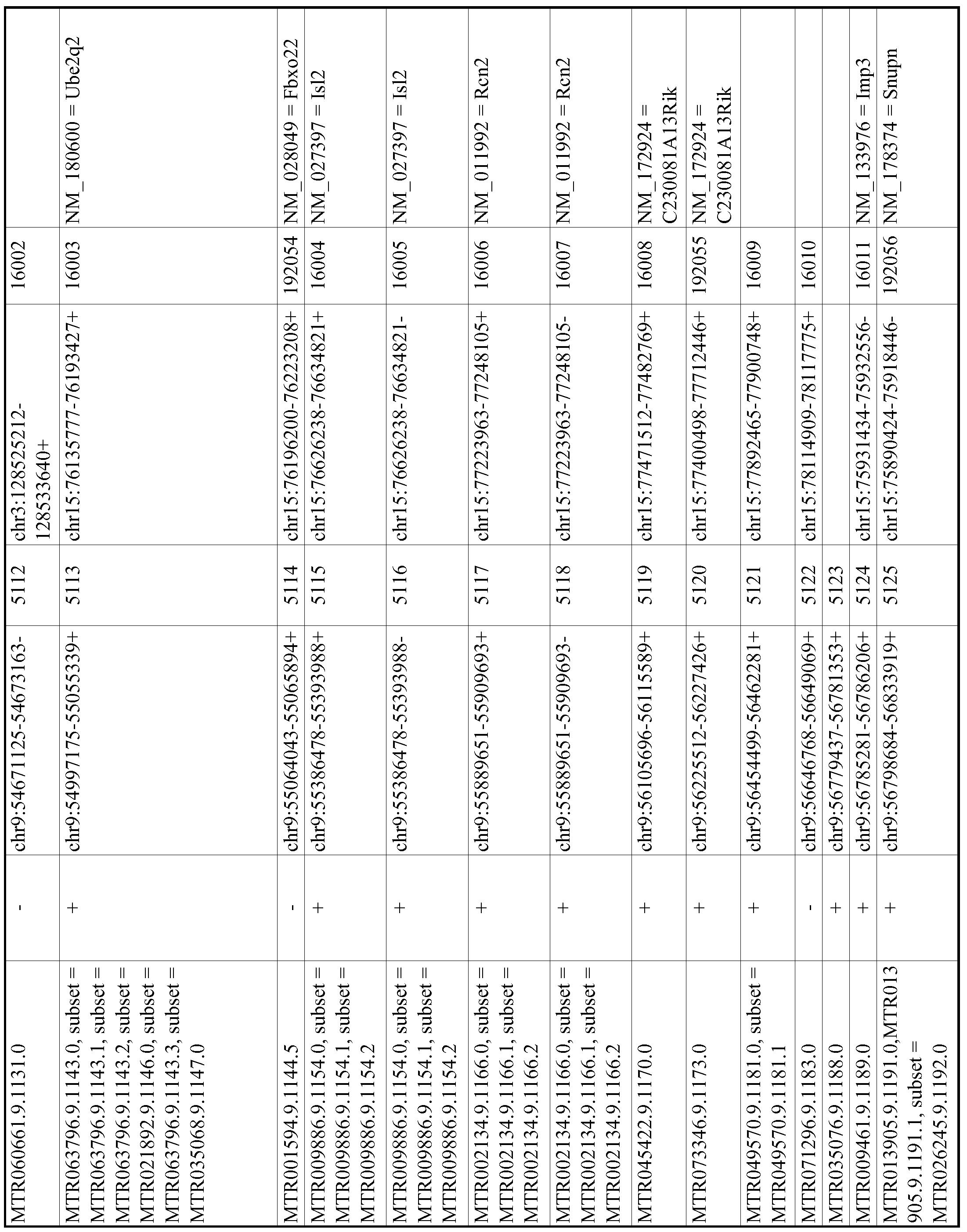 Figure imgf000933_0001