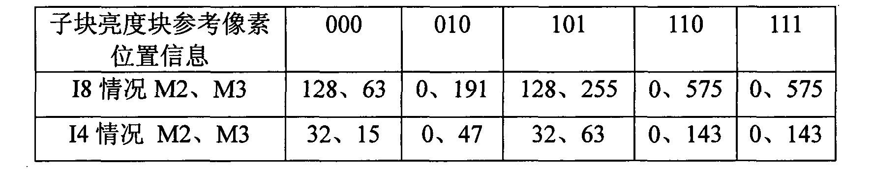 Figure CN102291584BD00121