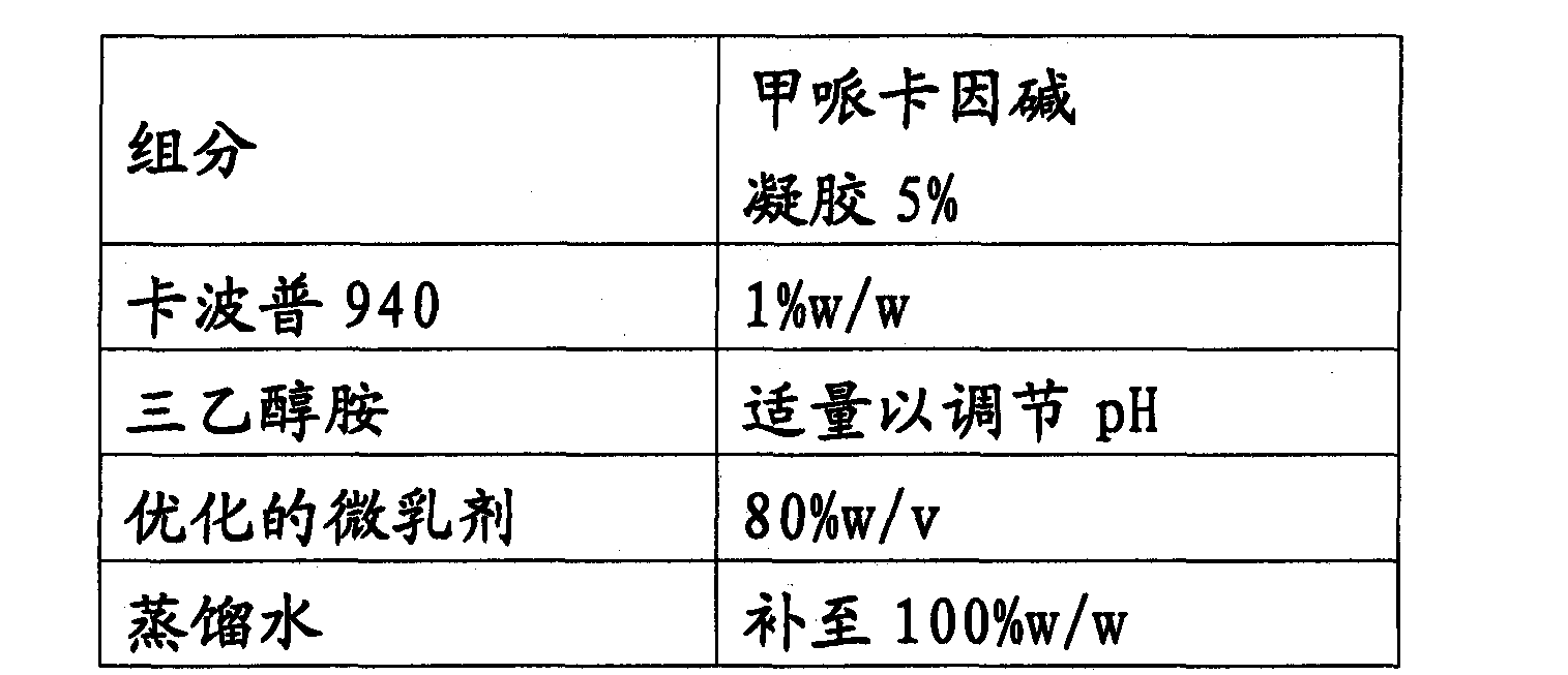 Figure CN103491778BD00971