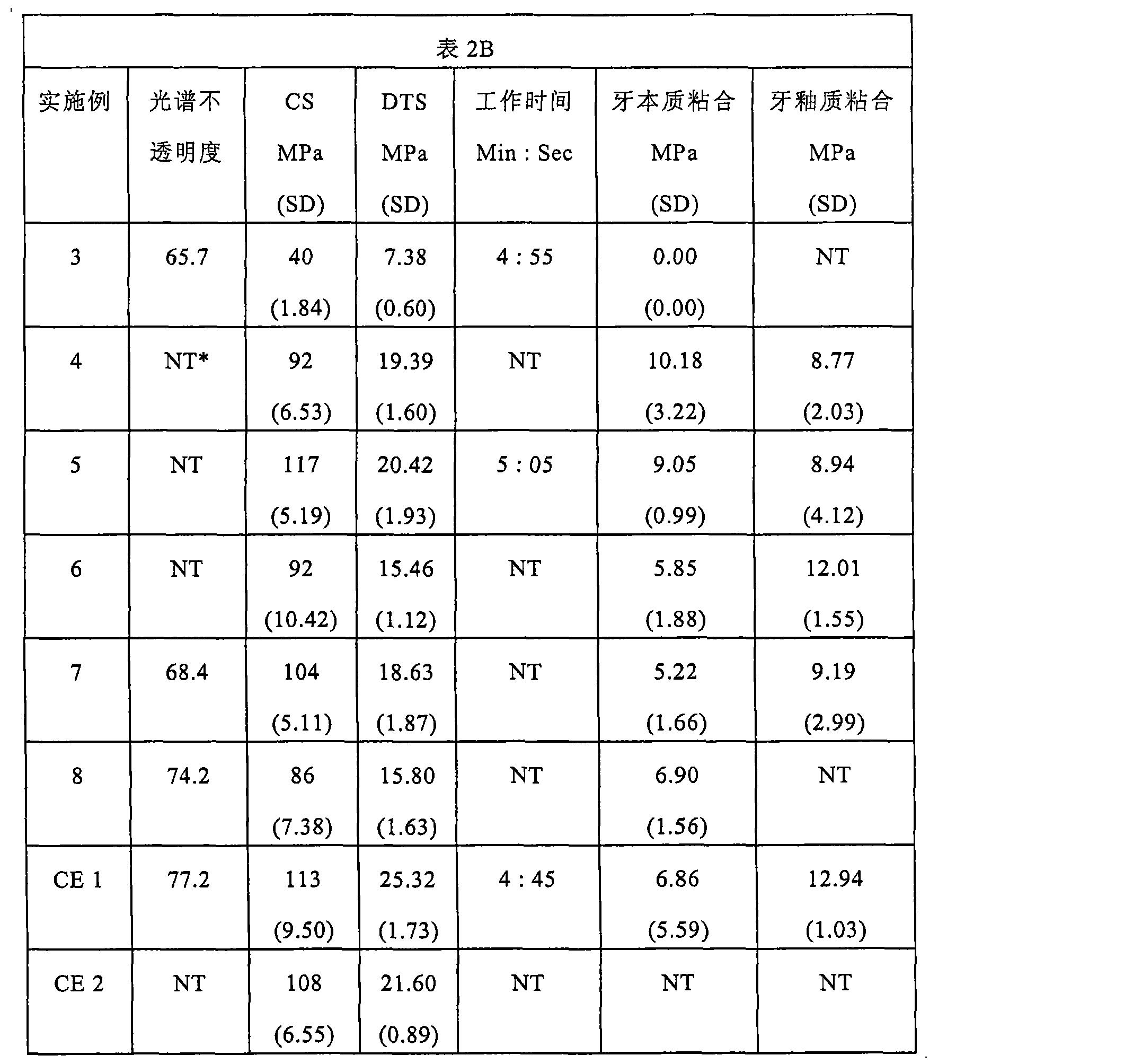 Figure CN101115459BD00251