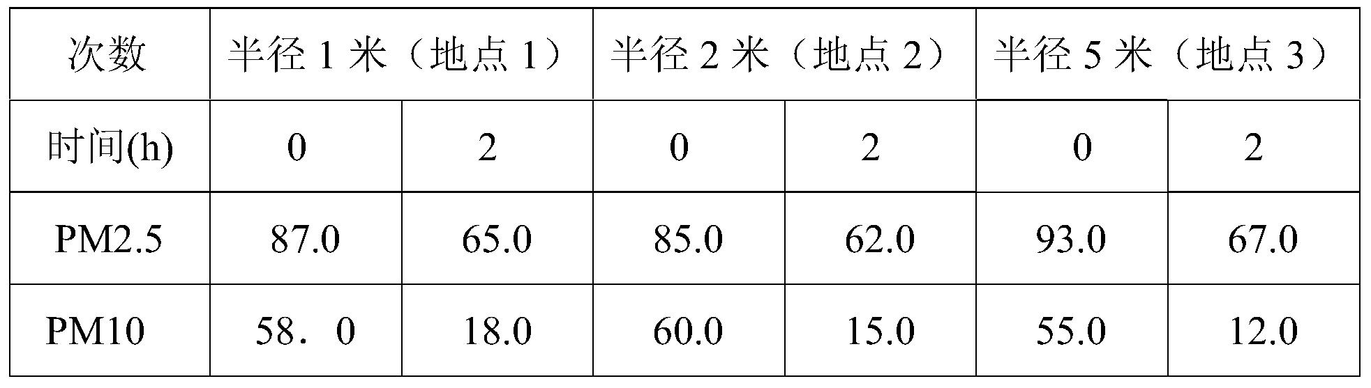 Figure PCTCN2017081602-appb-000001