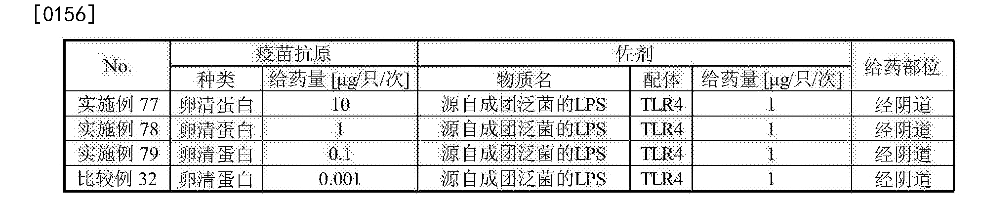 Figure CN105555308AD00181