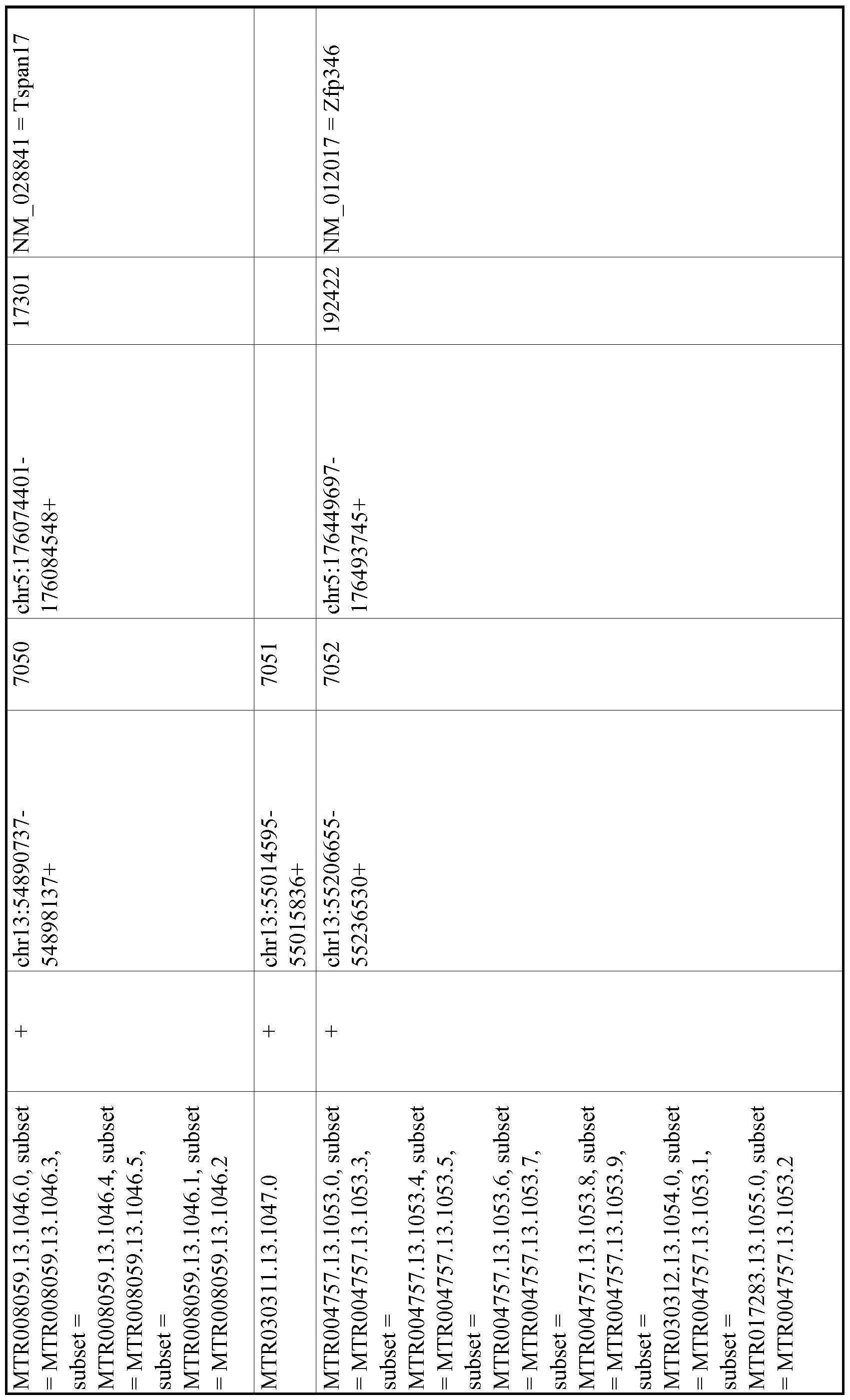 Figure imgf001241_0001