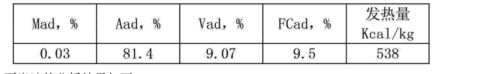 Figure CN103160301BD00112