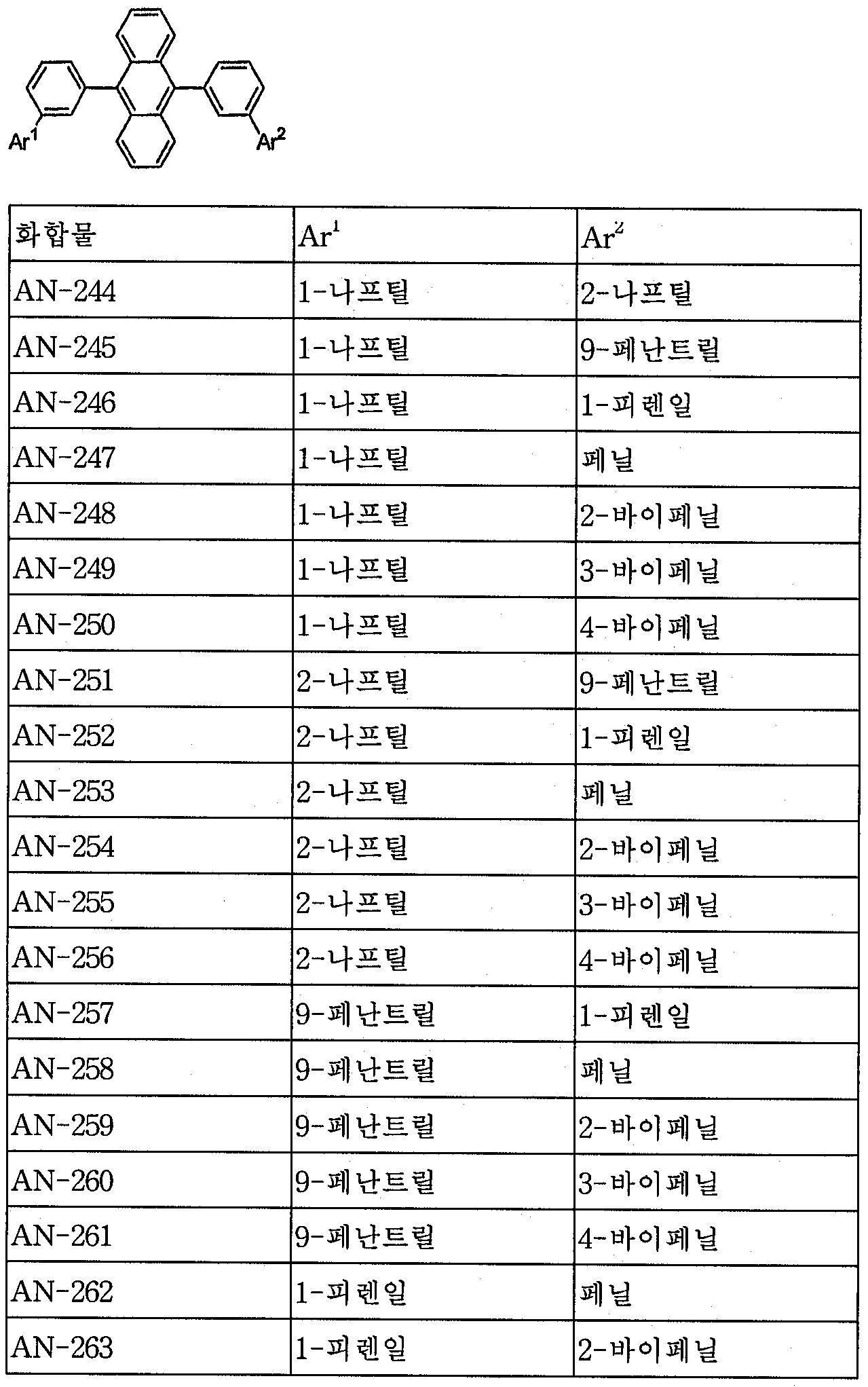 Figure 112006030372375-pct00016