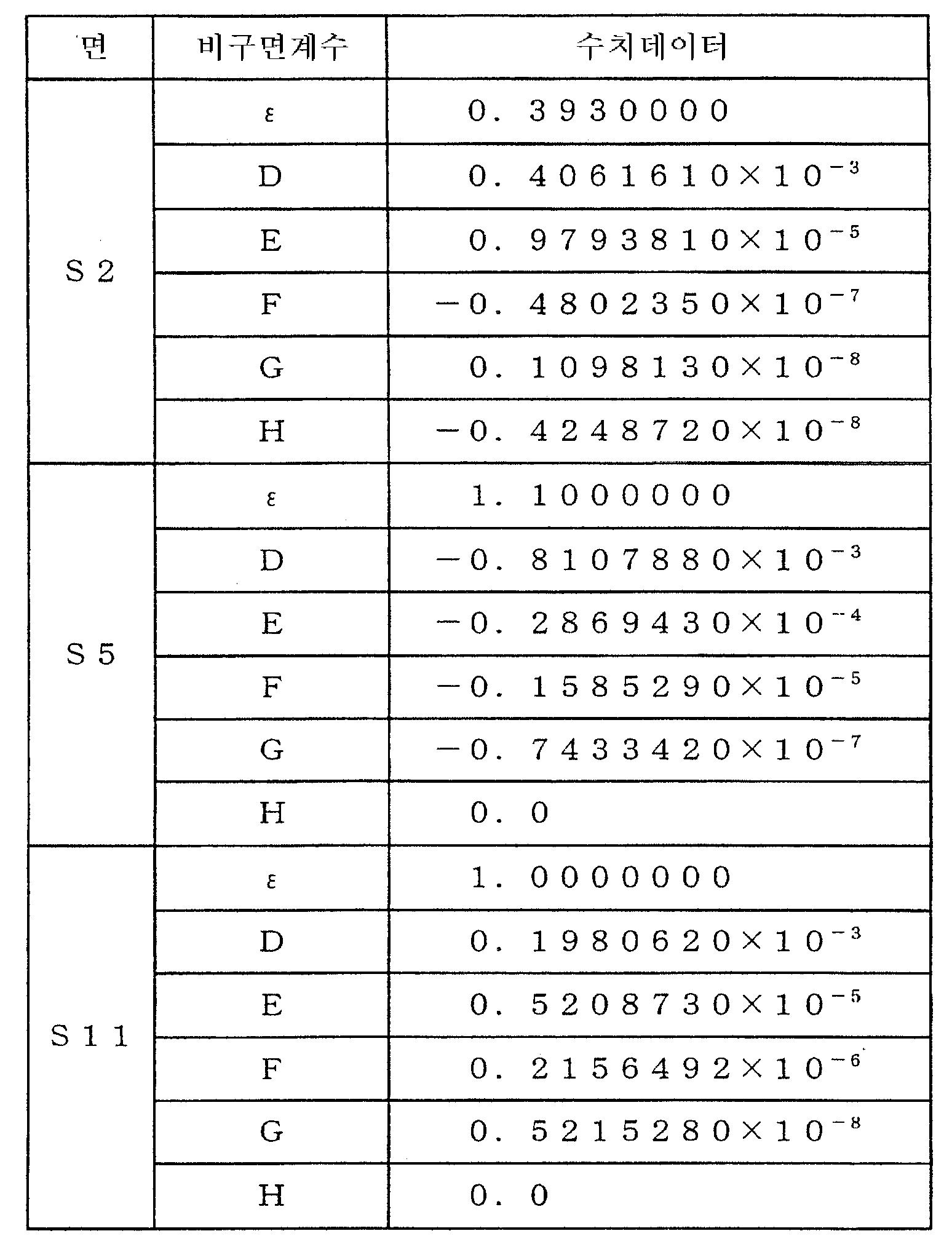 Figure 112005021782010-pat00003