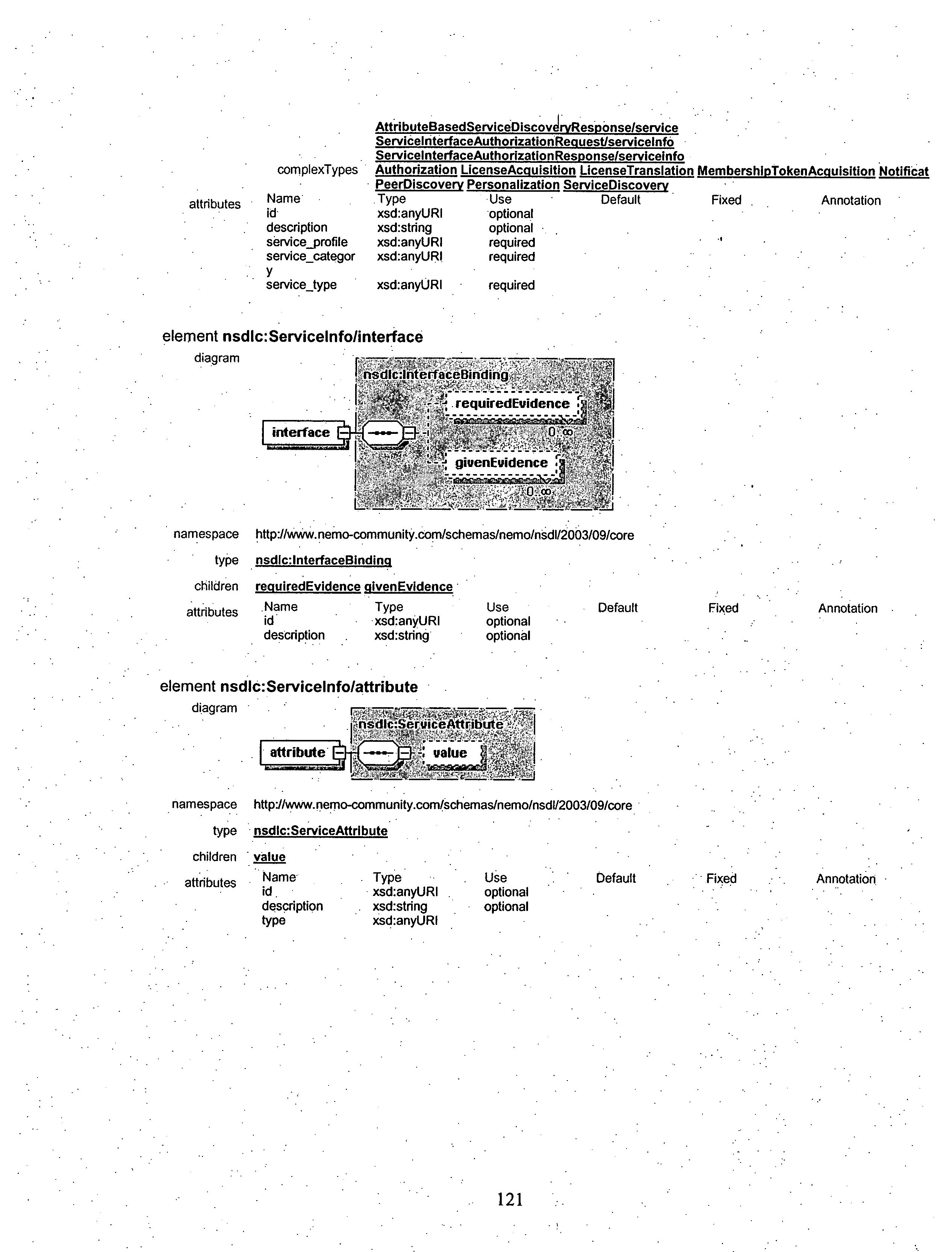 Figure US20070283423A1-20071206-P00007