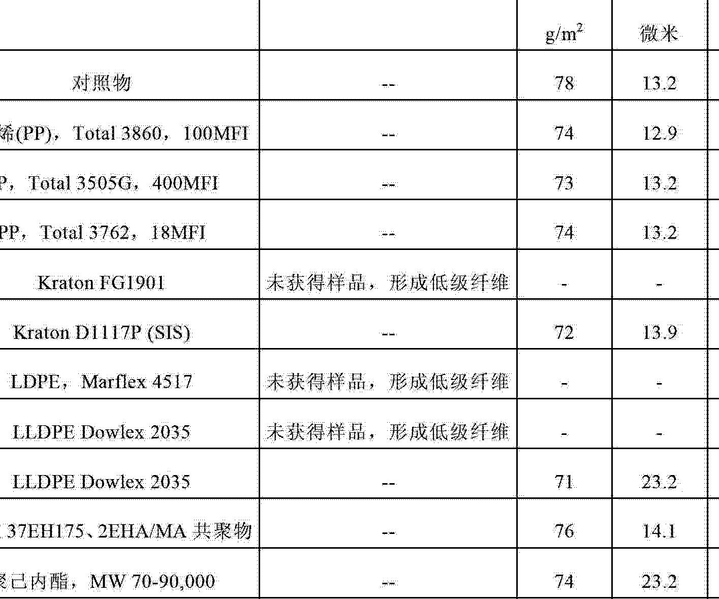 Figure CN102753745AD00691